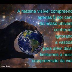 A materia visivel compreende
